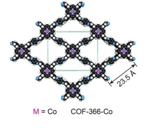 Structural model showing a covalent organic framework (COF) embedded with a cobalt porphyrin.