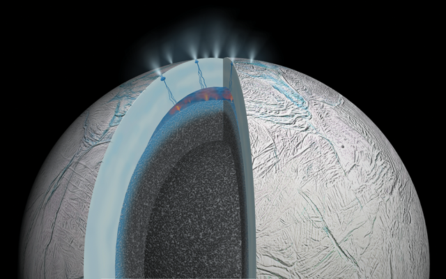 Interactions between deep ocean water and hot rock on Saturn's moon Enceladus are thought to result in hydrothermal plumes that erupt through the moon's icy crust. Credit: NASA/JPL-Caltech.