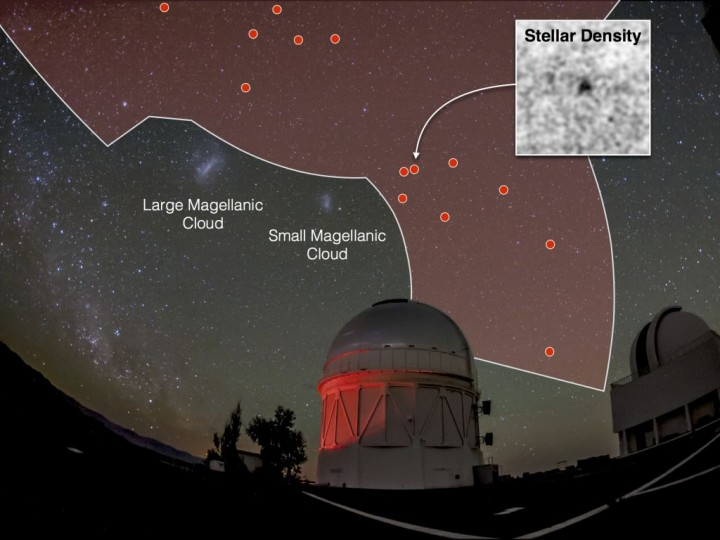 """The Dark Energy Survey has now mapped one-eighth of the full sky (red shaded region) using the Dark Energy Camera on the Blanco telescope at the Cerro Tololo Inter-American Observatory in Chile (foreground). This map has led to the discovery of 17 dwarf galaxy candidates in the past six months (red dots), including eight new candidates announced today. Several of the candidates are in close proximity to the two largest dwarf galaxies orbiting the Milky Way, the Large and Small Magellanic Clouds, both of which are visible to the unaided eye. By comparison, the new stellar systems are so faint that they are difficult to """"see"""" even in the deep DES images and can be more easily visualized using maps of the stellar density (inset). Fourteen of the dwarf galaxy candidates found in DES data are visible in this particular image. Illustration: Dark Energy Survey Collaboration"""