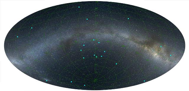 An image of the distribution of GRBs on the sky at a distance of 7 billion light years, centred on the newly discovered ring. The positions of the GRBs are marked by blue dots and the Milky Way is indicated for reference, running from left to right across the image. Credit: L. Balazs.