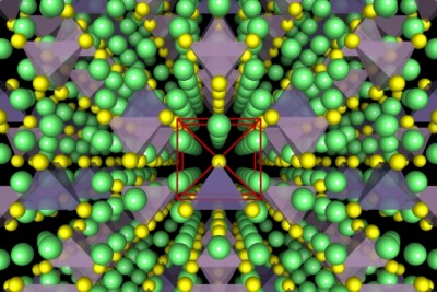 Illustrations show the crystal structure of a superionic conductor. The backbone of the material is a body-centred cubic-like arrangement of sulphur anions. Lithium atoms are depicted in green, sulfur atoms in yellow, PS4 tetrahedra in purple, and GeS4 tetrahedra in blue. Researchers have revealed the fundamental relationship between anion packing and ionic transport in fast lithium-conducting materials. Image: Yan Wang