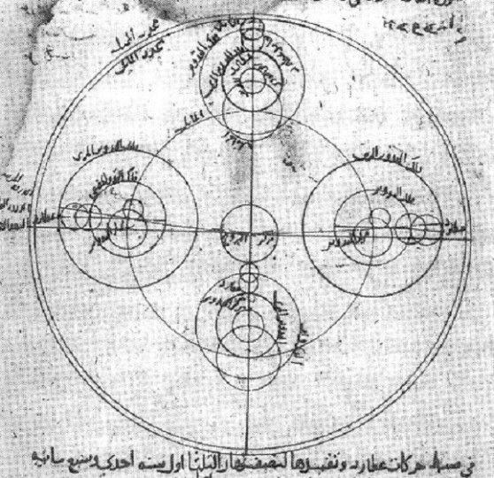 Ibn al-Shatir's model for the appearances of Mercury, showing the multiplication of epicycles using the Tusi couple, thus eliminating the Ptolemaic eccentrics and equant. Credit: Wikipedia Commons
