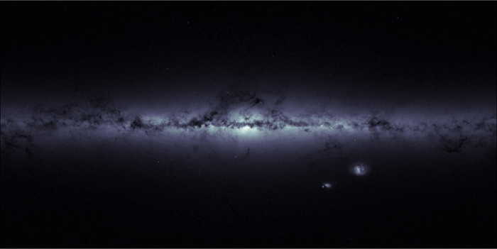 The outline of our Galaxy, the Milky Way, and of its neighbouring Magellanic Clouds, in an image based on housekeeping data from ESA's Gaia satellite, indicating the total number of stars detected every second in each of the satellite's fields of view. Brighter regions indicate higher concentrations of stars, while darker regions correspond to patches of the sky where fewer stars are observed. The plane of the Milky Way, where most of the Galaxy's stars reside, is evidently the brightest portion of this image, running horizontally and especially bright at the centre. Darker regions across this broad strip of stars, known as the Galactic Plane, correspond to dense, interstellar clouds of gas and dust that absorb starlight along the line of sight. The Galactic Plane is the projection on the sky of the Galactic disc, a flattened structure with a diameter of about 100 000 light-years and a vertical height of only 1000 light-years. Beyond the plane, only a few objects are visible, most notably the Large and Small Magellanic Clouds, two dwarf galaxies orbiting the Milky Way, which stand out in the lower right part of the image. A few globular clusters – large assemblies up to millions of stars held together by their mutual gravity – are also sprinkled around the Galactic Plane. Copyright ESA/Gaia – CC BY-SA 3.0 IGO