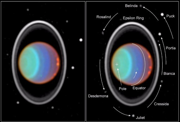 Uranus and its system of Moons. Credit: NASA/JPL