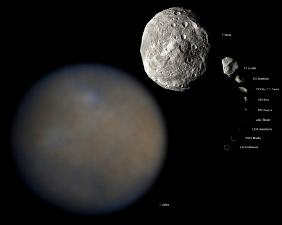 Ceres compared to asteroids visited to date, including Vesta, Dawn's mapping target in 2011. Credit: NASA/ESA/Paul Schenck.