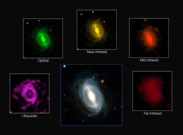 This composite picture shows how a typical galaxy appears at different wavelengths in the GAMA survey. This huge project has measured the energy output of more than 200 000 galaxies and represents the most comprehensive assessment of the energy output of the nearby Universe. The results confirm that the energy produced in a section of the Universe today is only about half what it was two billion years ago and find that this fading is occurring across all wavelengths from the ultraviolet to the far infrared. Credit: ICRAR/GAMA and ESO