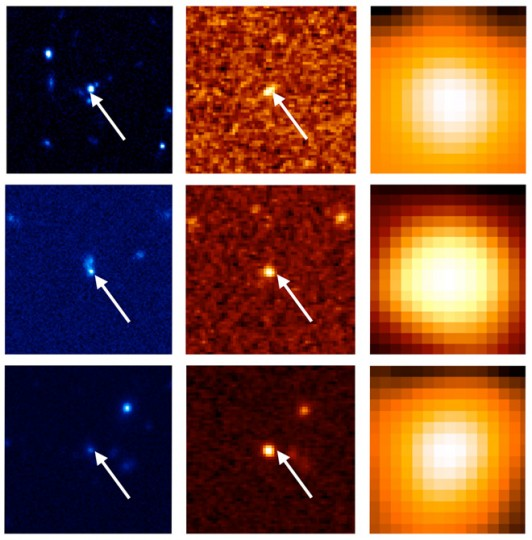 Figure 1: Images of 3 DOG's. The left, middle, and right panels show optical image from HSC, near-infrared image from VIKING, and mid-infrared image from WISE, respectively. The image size is 20 square arcsecond (1 arcsecond is 1/3600 degree). It is clear that DOGs are faint in the optical, but are extremely bright in the infrared. (Credit: Ehime University/NAOJ/NASA/ESO)