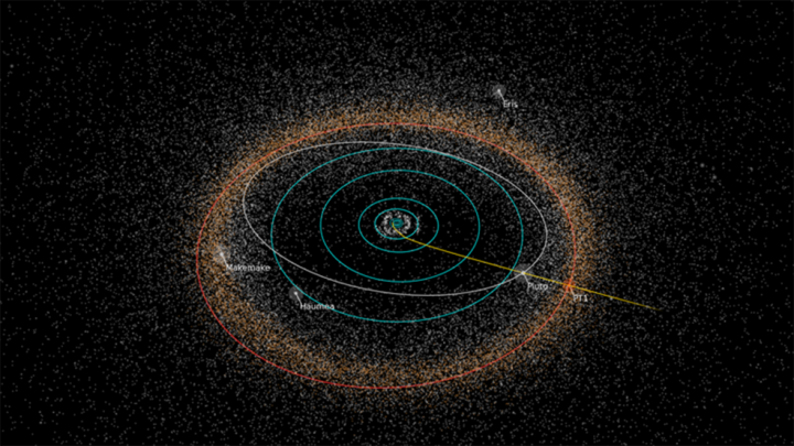 """Path of NASA's New Horizons spacecraft toward its next potential target, the Kuiper Belt object 2014 MU69, nicknamed """"PT1"""" (for """"Potential Target 1"""") by the New Horizons team. NASA must approve any New Horizons extended mission to explore a KBO. Credits: NASA/JHUAPL/SwRI/Alex Parker"""