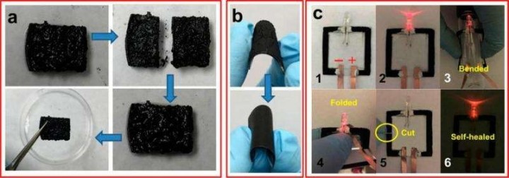 A visual demonstration of the hybrid gel's ability to self-repair after being split in two, heal cracks that result from bending, and restore normal functioning after being twisted, cut and folded. Image courtesy of Shi, et. al.