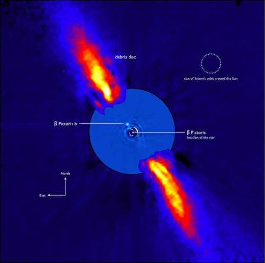 An annotated diagram of the Beta Pictoris system. Image credit: ESO/A.-M Lagrange et al.