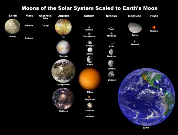 How many moons are there in the Solar System? Image credit: NASA