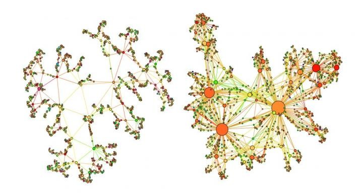 An image illustrating the different dimensions of Complex Quantum Network Manifolds. Annotations in other image. Image credit: QMUL