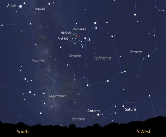 This map shows the sky facing south-southwest around 9 o'clock local time in late September. Barnard's Star is located 1° NW of the 4.8-magnitude star 66 Ophiuchi on the northern fringe of the loose open cluster Melotte 186. Use the more detailed map below to pinpoint the star's location. Source: Stellarium