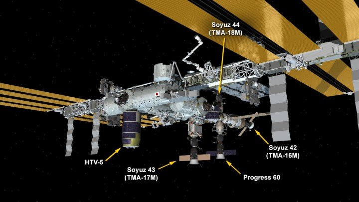 """Sept. 4, 2015: International Space Station Configuration. The Soyuz TMA-18M spacecraft is docked to the Poisk mini-research module. The Soyuz TMA-16M spacecraft is docked to the Zvezda service module. The ISS Progress 60 spacecraft is docked to the Pirs docking compartment. The Soyuz TMA-17M spacecraft is docked to the Rassvet mini-research module. Japan's """"Kounotori"""" HTV-5 is berthed to the Harmony module."""