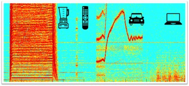 Appliances and vehicles such as cars, buses and trains emit a unique pattern of electromagnetic radiation, based on the combination of electrical components that make them run. Image credit: University of Washington
