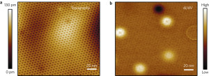 (a) STM topographic image of a clean graphene/BN area (b) dI/dV map acquired simultaneously with (a) exhibits new features including bright dots, a dark dot and a ring.
