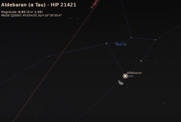 The Last Quarter Moon versus Aldebaran and the Hyades on September 5th at ~5:00 UT. Image credit: Stellarium