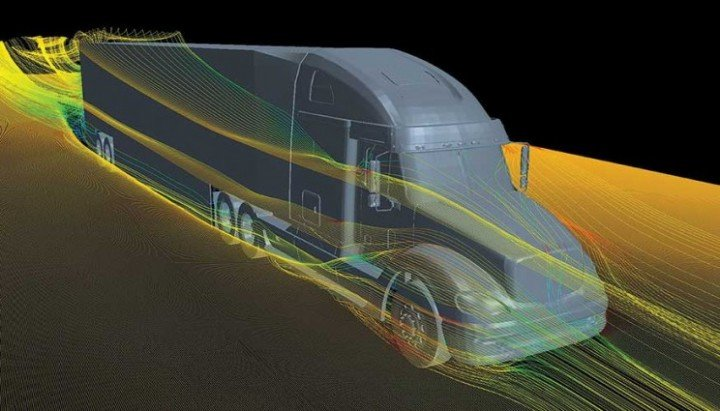 This computer simulation of aerodynamic drag on a tractor trailer was conducted as part of a DOE study to reduce the fuel consumption of trucks. A new initiative will allow industry to leverage the high performance computing capabilities of the national labs to advance clean energy manufacturing technologies