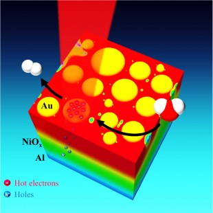 Rice University researchers have demonstrated an efficient new way to capture the energy from sunlight and convert it into clean, renewable energy by splitting water molecules.