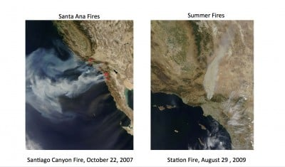 NASA satellite images show the difference between Santa Ana and non-Santa Ana (summer) fires in Southern California. Santa Ana fires are driven by offshore winds originating in the desert that blow through mountain passes and canyons. Summer fires are characterized by onshore winds and long-burning blazes fed by high heat and dry conditions. Image credit: NASA Earth Observatory
