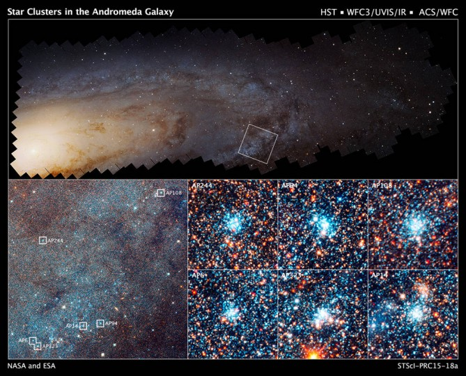 This Hubble mosaic of 414 photographs of the M31, or the Andromeda galaxy. On the bottom left is an enlargement of the boxed field (top) reveals myriad stars and numerous open star clusters as bright blue knots,spanning 4,400 light-years across. On the bottom right are six bright blue clusters extracted from the field. Each cluster square is 150 light-years across. Credits: NASA/ESA, J. Dalcanton, B.F. Williams, L.C. Johnson (Univ. of Washington), PHAT team, and R. Gendler