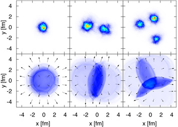 The upper panel of this image represents initial hot spots created by collisions of one, two, and three-particle ions with heavy nuclei. The lower panel shows the geometrical patterns of particle flow that would be expected if the small-particle collisions are creating tiny hot spots of quark-gluon plasma. Image credit: BNL