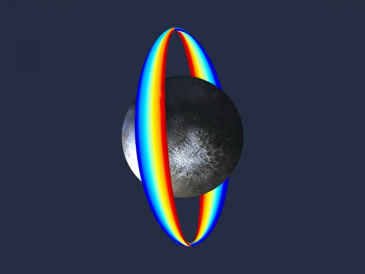 Dawn's low altitude mapping orbit LAMO. This shows how the orbit naturally shifts slightly (relative to the sun) during the three months of LAMO, starting in blue and ending in red. The spacecraft completes each revolution in 5.5 hours, and Ceres rotates in 9.1 hours, so Dawn will be able to view the entire surface. Credit: NASA/JPL