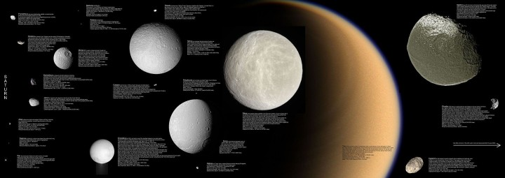 The moons of Saturn, from left to right: Mimas, Enceladus, Tethys, Dione, Rhea; Titan (background), Iapetus (top), and Hyperion (bottom). Credit: NASA/JPL/Space Science Institute