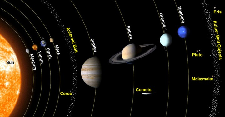 The Solar System. Credit: NASA