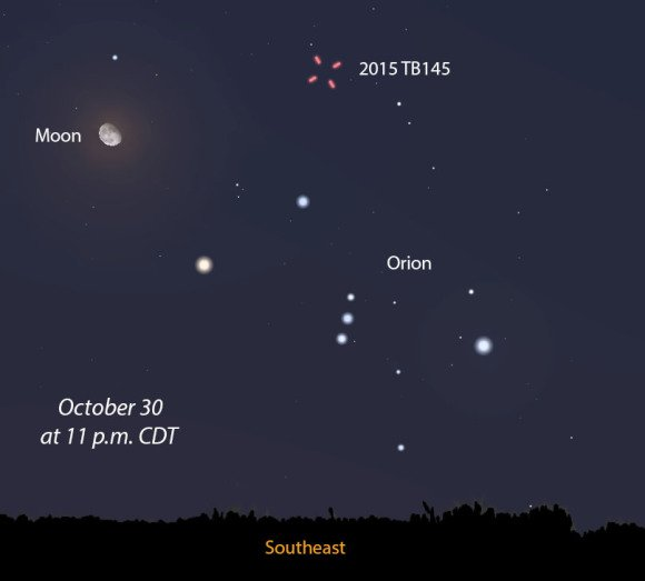 Stellarium view of the sky and featured asteroid seen from northern, Minnesota at 11:55 p.m. October 30, 2015. Notice that a bright, waning gibbous Moon will be nearby during the best viewing opportunities for the Americas, which will make 2015 TB145 a little harder to spot.
