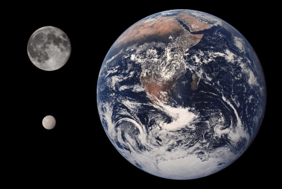 Diameter comparison of the Saturnian moon Tethys, Moon, and Earth. Credit: NASA/JPL/USGS/Tom Reding