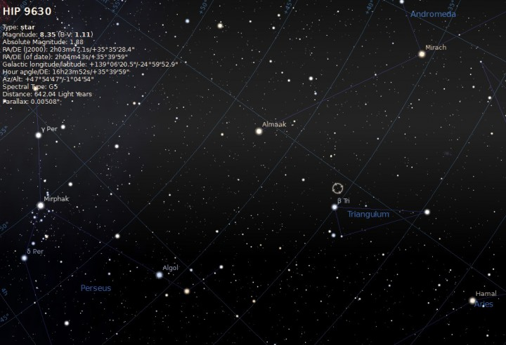 The location of XX Tri (also known as HIP 9630) in the northern sky. Image credit: created by the author using Stellarium planetarium software