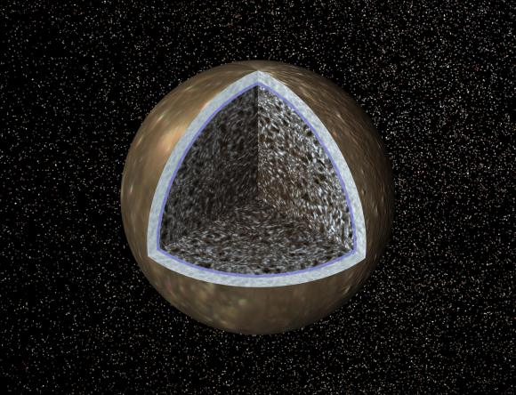 Model of Callisto's internal structure showing a surface ice layer, a possible liquid water layer, and an ice–rock interior. Credit: NASA/JPL