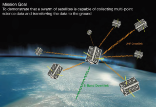 Eight small-sized satellites total a big bonus for science. The Edison Demonstration of Smallsat Networks (EDSN) mission uses a swarm of small spacecraft to carry out scientific measurements. Credits: NASA