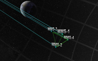 On Oct. 15, 2015, the four spacecraft of NASA's Magnetospheric Multiscale, or MMS, mission entered the tightest flying formation ever achieved (shown here in an artist concept) – a pyramid shape, with each satellite just six miles from each other. Credits: NASA's Goddard Space Flight Center
