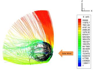 This computer simulation, based on data from NASA's Mars Atmosphere and Volatile Evolution, or MAVEN, spacecraft, shows the interaction of the streaming solar wind with Mars' upper atmosphere. MAVEN is gathering information on the space environment at Mars—information that will be key to planning a human mission to Mars in the 2030s. Credits: X. Fang, University of Colorado, and the MAVEN science team