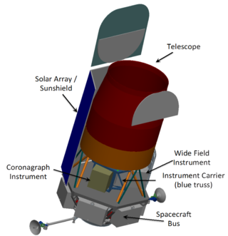 WFIRST-AFTA observatory configuration featuring its 2.4- meter aperture telescope. Credits: NASA/Goddard Space Flight Center