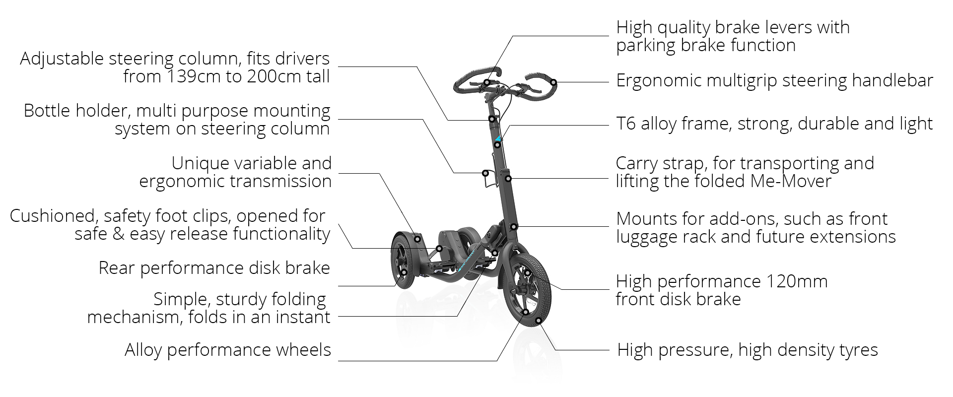 3-me-mover-specifications