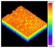 The Binary Pseudo-Random Calibration Tool provides the highest resolution ever achieved, 1.5 nanometers, and is used to characterize all advanced imaging systems from interferometers to electron microscopes. Pictured is lithographically produced BPR grating for investigating interferometers