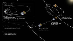 LISA Pathfinder's journey