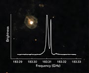 PR Image eso1543e Observations of the star W Hydrae using SEPIA