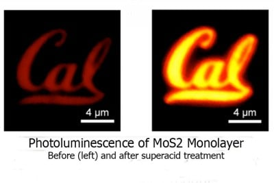 Shown is a MoS2 monolayer semiconductor shaped into a Cal logo. The image on the left shows the material before it was treated with superacid. On the right is the monolayer after treatment. The researchers were able to achieve two orders of magnitude improvement in emitted light with the superacid treatment. Image credit: Matin Amani