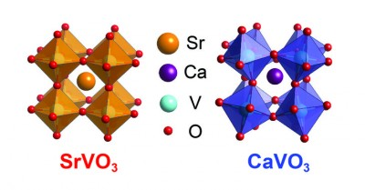 A figure showing the crystal structure of strontium vanadate(orange) and calcium vanadate (blue). The red dots are oxygen atoms arranged in 8 octohedra surrounding a single strontium or calcium atom. Vanadium atoms can be seen inside each octahedron. Image credit: Lei Zhang / Penn State