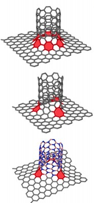 Researchers at Rice University and Montreal Polytechnic analyzed the electromagnetic effects of junctions between nanotubes and graphene sheets. From top to bottom are a graphene/carbon nanotube hybrid with seven-membered junctions, a graphene/carbon nanotube hybrid with eight-membered junctions and a graphene/BNNT hybrid with eight-membered junctions. Image credit: Shahsavari Lab/Rice University