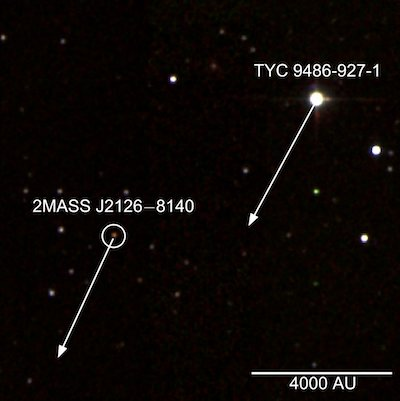 False colour infrared image of TYC 9486-927-1 and 2MASS J2126. The arrows show the projected movement of the star and planet on the sky over 1000 years. The scale indicates a distance of 4000 Astronomical Units (AU), where 1 AU is the average distance between the Earth and the Sun. Credit: 2MASS/S. Murphy/ANU.