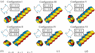Figure shows the variations in reconfiguring eight-sided polygonal origami tubes. Image credit: Evgueni Filipov, Glaucio Paulino, and Tomohiro Tachi.