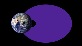 Illustration) During geomagnetic storms, the empty region between the two belts can fill in completely with lower-energy electrons. Traditionally, scientists thought this slot region filled in only during the most extreme geomagnetic storms happening about once every 10 years. However, new data shows it's not uncommon for lower-energy electrons — up to 0.8 MeV — to fill this space during almost all geomagnetic storms. Credits: NASA Goddard/Duberstein