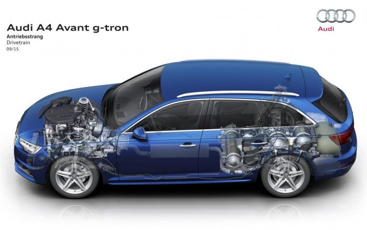 Audi A4 Avant g-tron is going to be only a second car in the g-tron range. But the new e-gas factory means that this range should expand more in the near future. Image credit: audi-mediacenter.com.