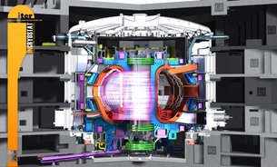 Nuclear fusion to generate green energy