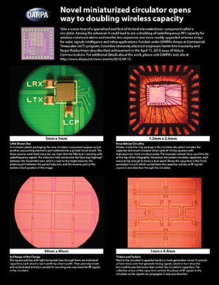 Take a short tour under the hood of a newly miniaturized electronic component, a circulator, which could add technology-advancing finesse to the way radiofrequency signals travel within chips. Click on the image above for a high-resolution version.